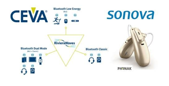 sonova phonak marvel ceva bluetooth