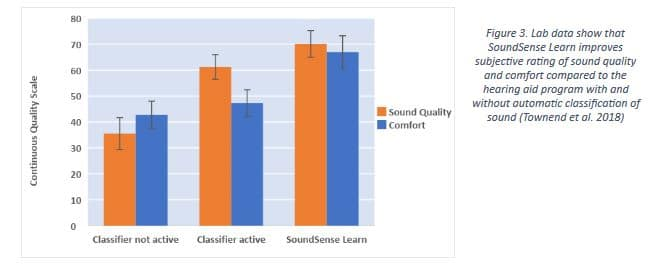 soundsense learn widex