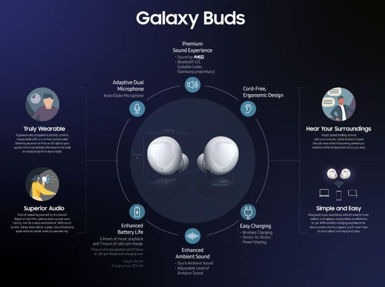 galaxy buds features