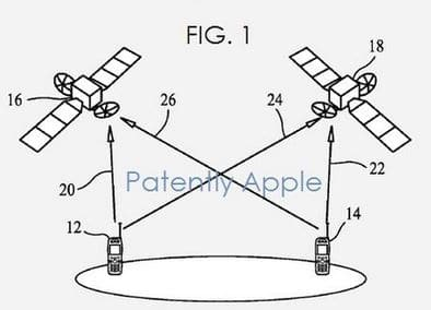 http://www.patentlyapple.com/patently-apple/2013/02/apples-satellite-phone-patent-could-technically-apply-to-tv.html