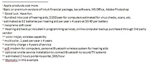 footnotes for hearing aid versus computer table