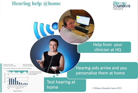 Hearing Help at Home