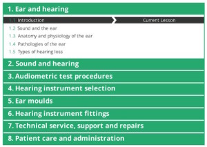 Figure 1. Modules for the Hearing Aid Acoustician Programme. Module 1, Ear and hearing, is expanded to show the lesson topics for this module.