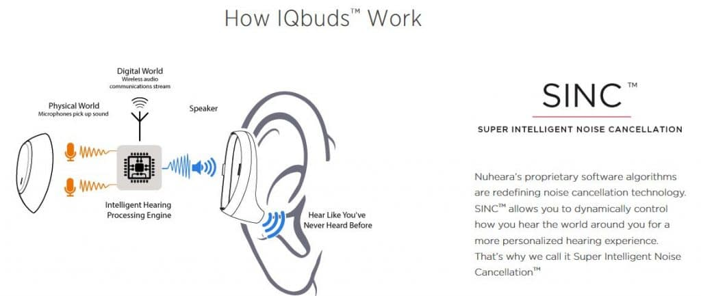 iqbuds hearable