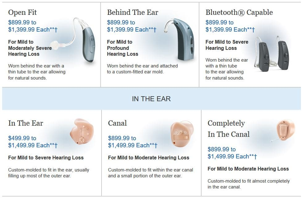 Review Kirkland Signature Hearing Aid 2018 2019 2020