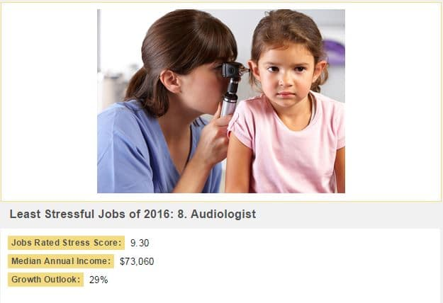 audiologist career cast
