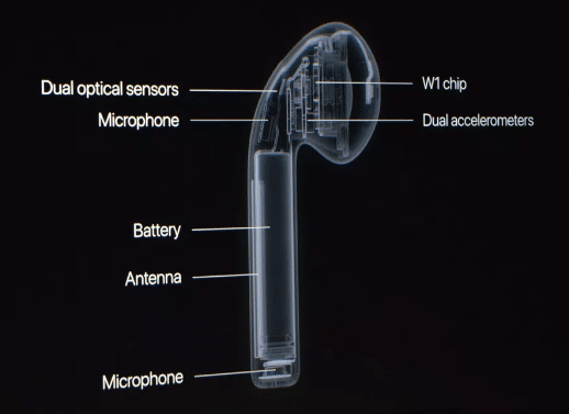 apple airpods schematic w1 chip