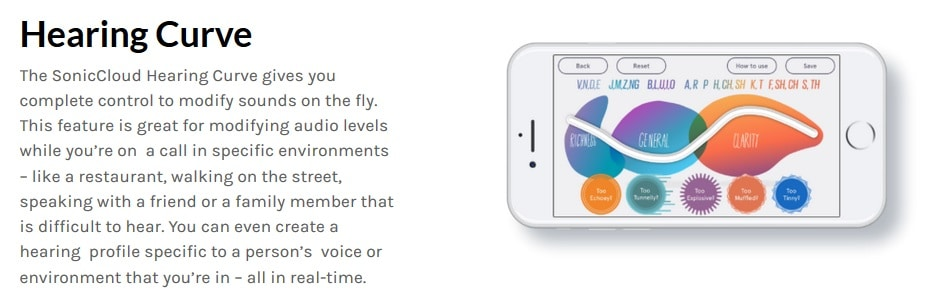 soniccloud app custom hearing loss