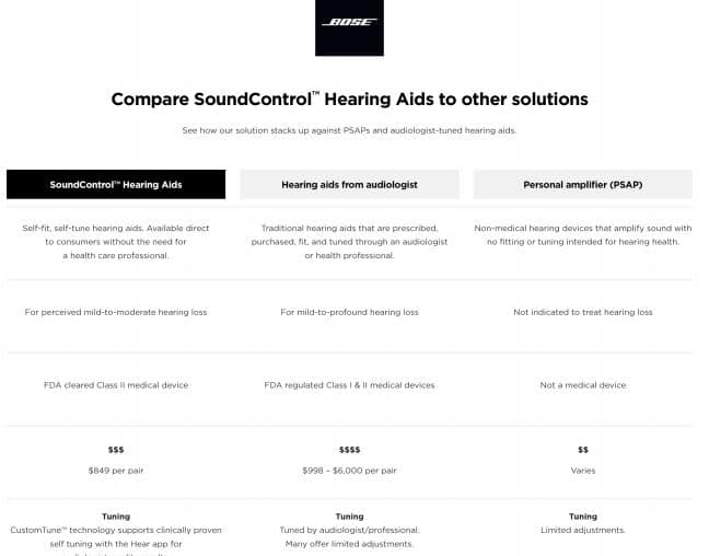 bose hearing aids compared