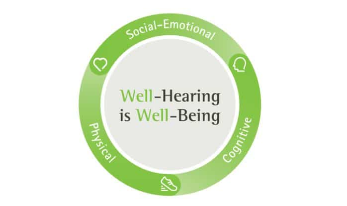 phonak well hearing conference