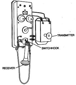 Figure 3.  Early telephone with separate receiver hanging on a switchhook (Photo from Texas Instruments, 1983).