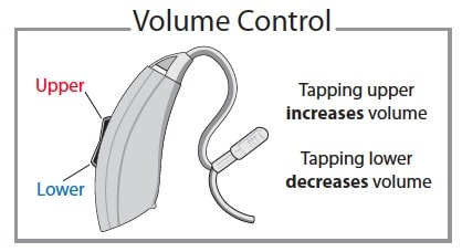 Figure 1. Rocker switch control. Pushing on the upper part increases the volume with each momentary push, and pushing on the lower part decreases the volume with each push.