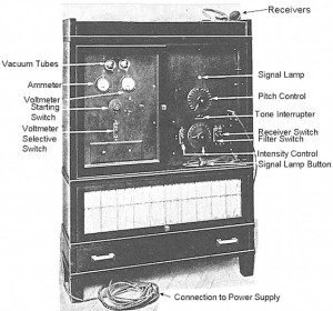 Figure 1.  Western Electric 1-A audiometer.
