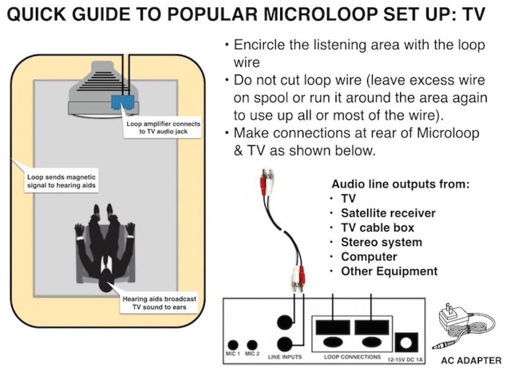 Hearing Loops For Small Areas Wayne Staab