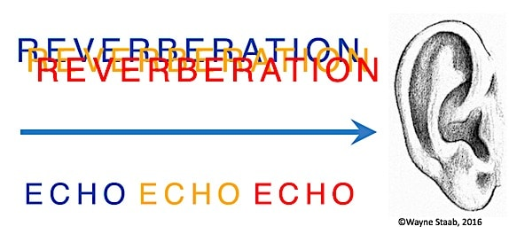 Echo:Reverberation image