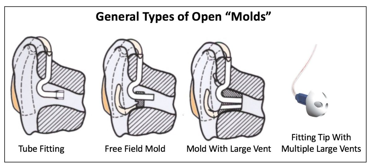 "Figure 1. Open earmold fitting variations, left to right. a) tubing only, b) free field mold – open tube with retainer for security, c) mold with large vent, and d) a RIC (Receiver-in-canal) style multivented ""stock"" tip."